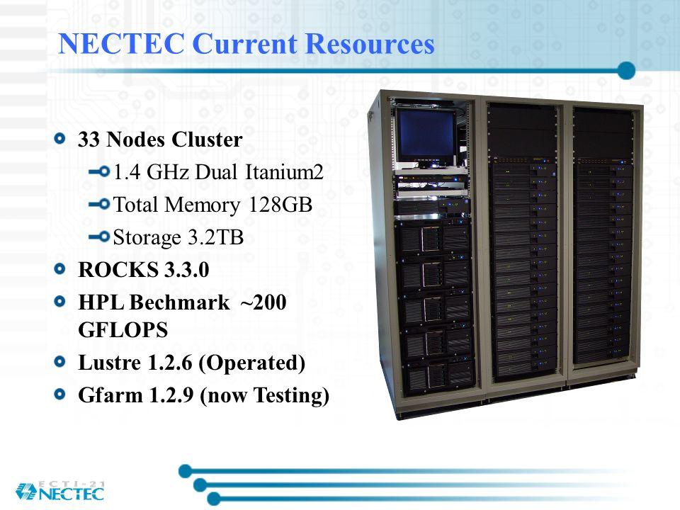 NECTEC Current Resources