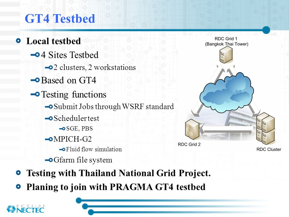 GT4 Testbed Local testbed 4 Sites Testbed Based on GT4