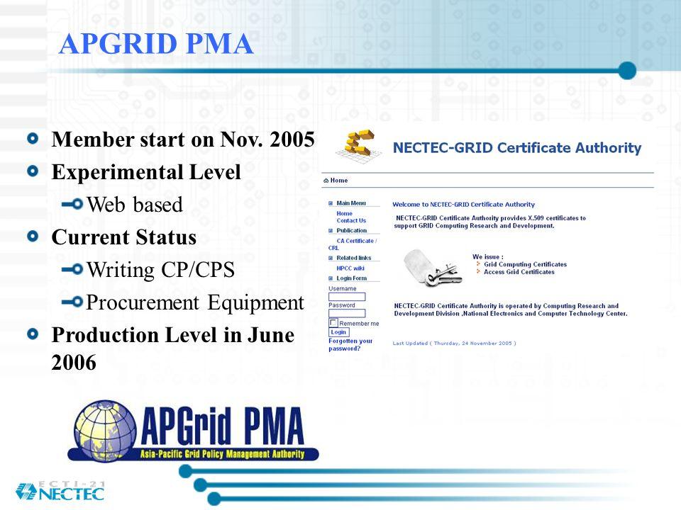 APGRID PMA Member start on Nov. 2005 Experimental Level Web based