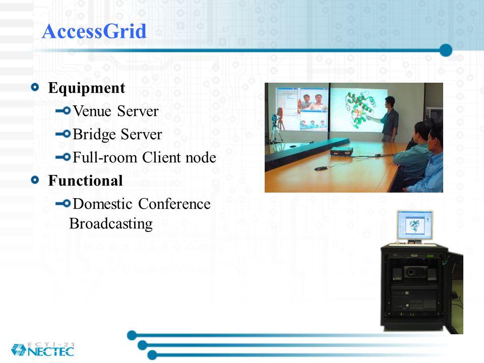 AccessGrid Equipment Venue Server Bridge Server Full-room Client node