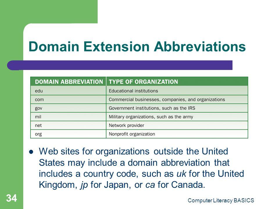 Domain Extension Abbreviations