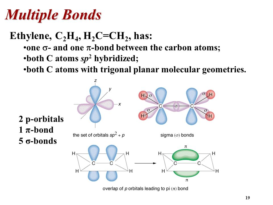 Indicate Which Orbitals Overlap To Form The Bond Between The Carbon