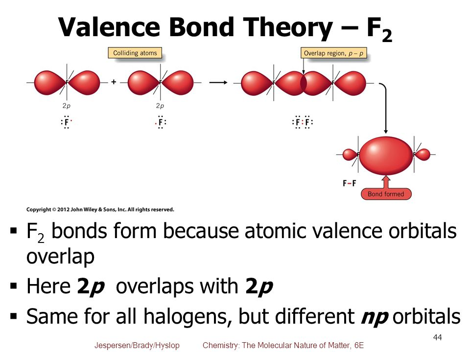 Chapter 10: Theories of Bonding and Structure - ppt download