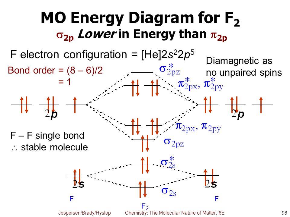 primus wiring diagram motor diagrams wiring diagram