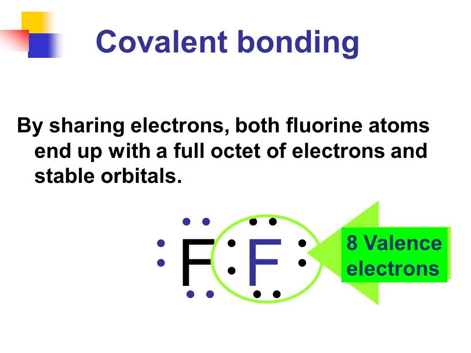 Covalent bonding By sharing electrons, both fluorine atoms end up with a full octet of electrons and stable orbitals.