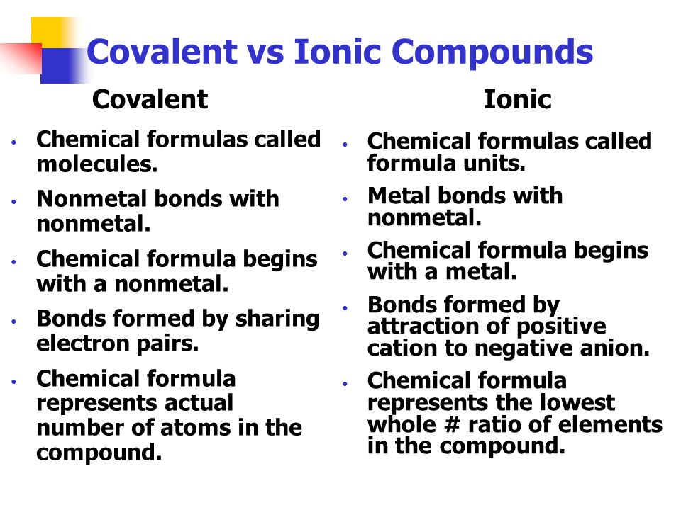 Covalent vs Ionic Compounds
