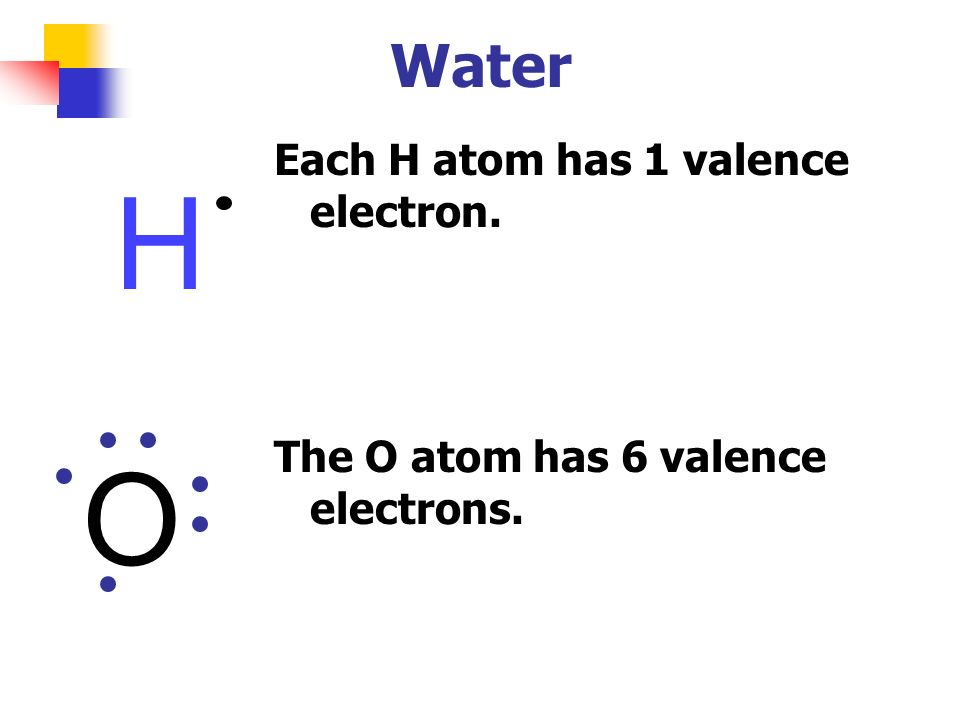 H O Water Each H atom has 1 valence electron.