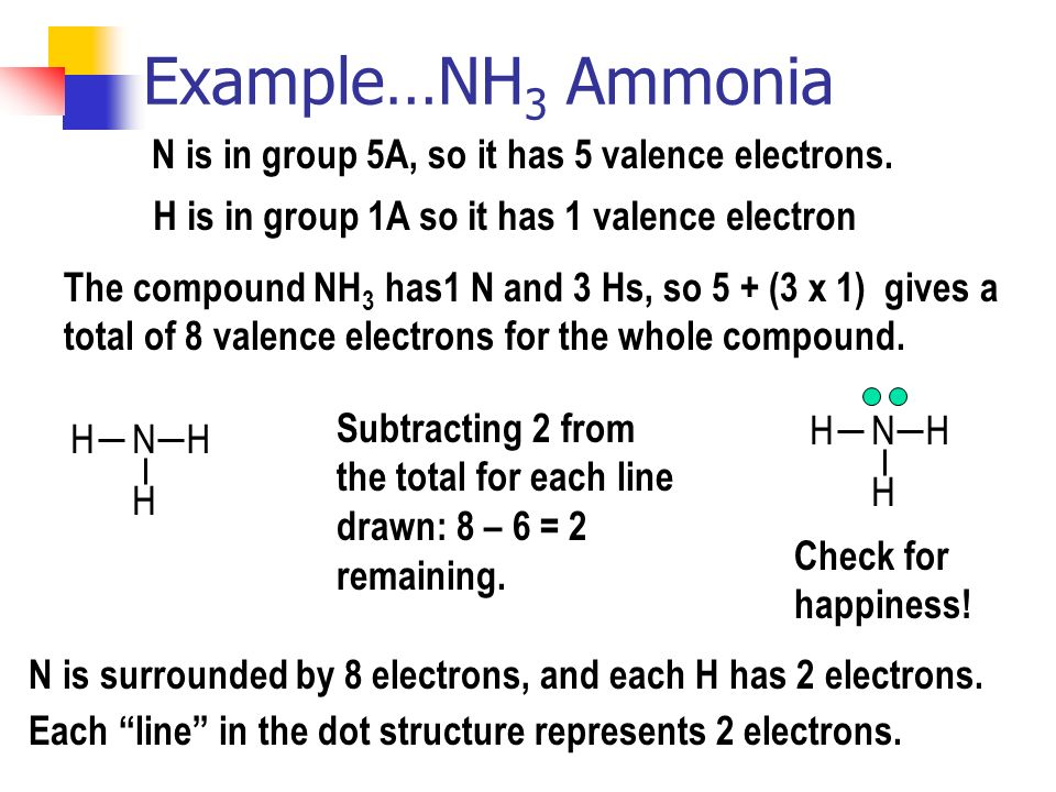 Example…NH3 Ammonia N is in group 5A, so it has 5 valence electrons.