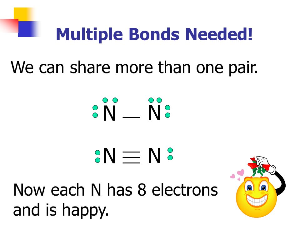 N N N Multiple Bonds Needed! We can share more than one pair.