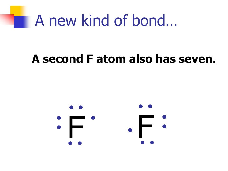 A new kind of bond… A second F atom also has seven. F F