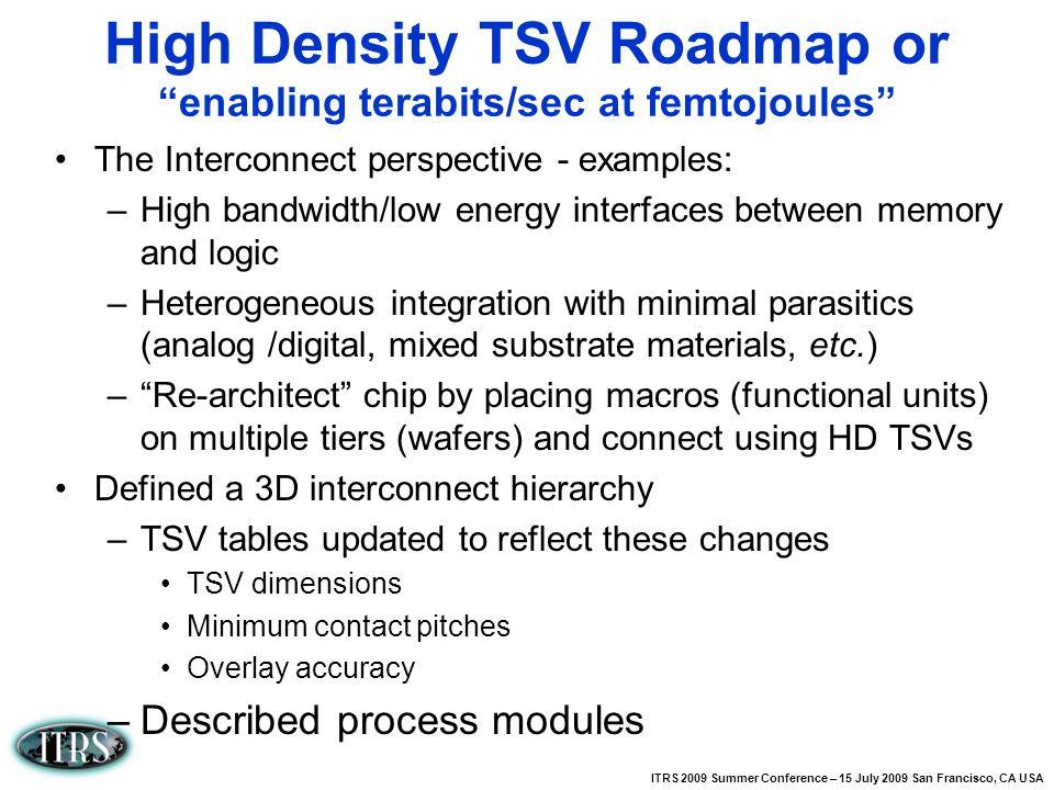 High Density TSV Roadmap or enabling terabits/sec at femtojoules