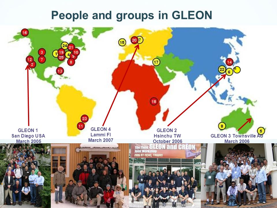 People and groups in GLEON