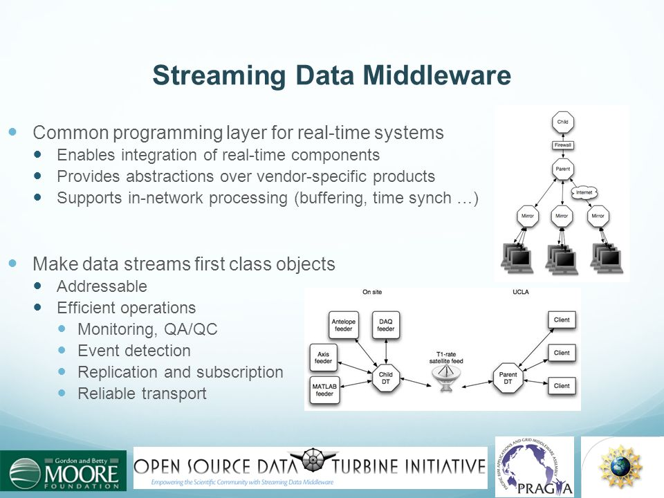 Streaming Data Middleware