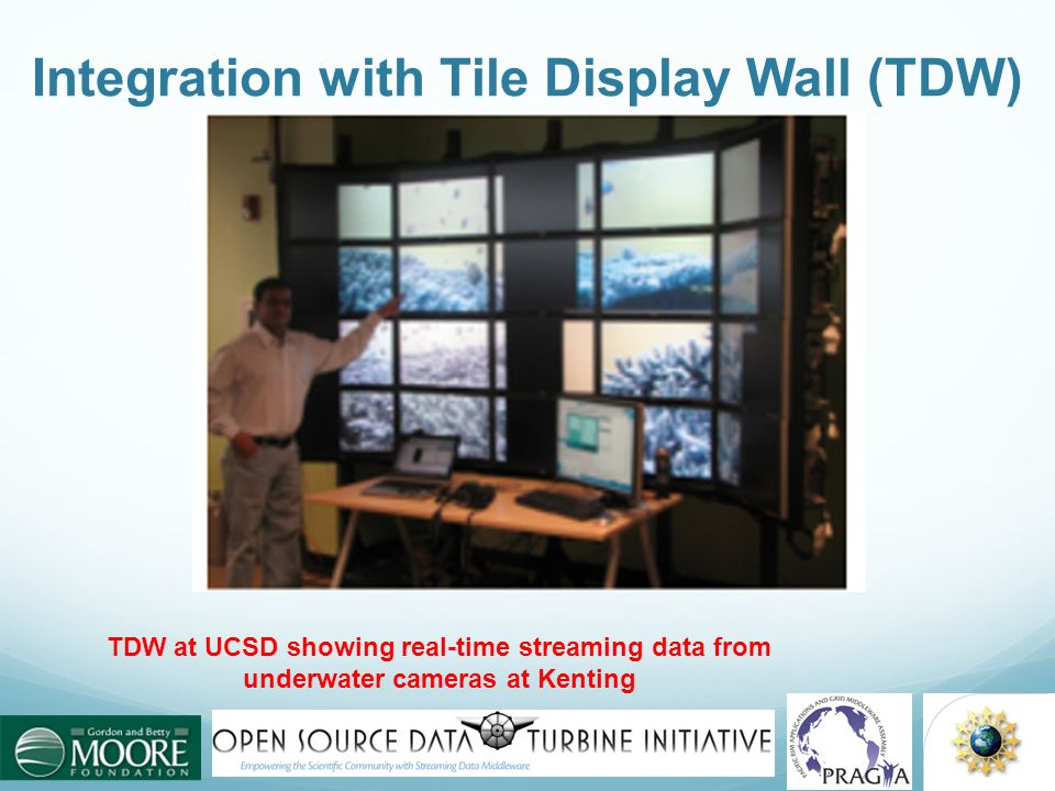 Integration with Tile Display Wall (TDW)