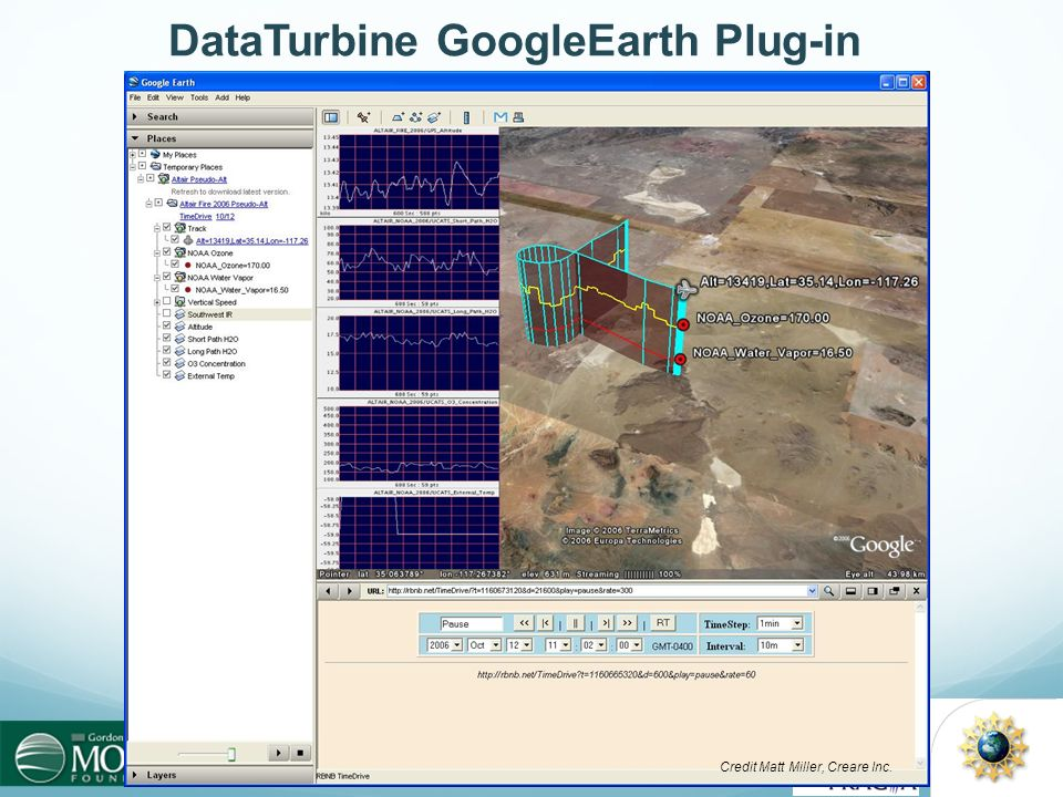 DataTurbine GoogleEarth Plug-in