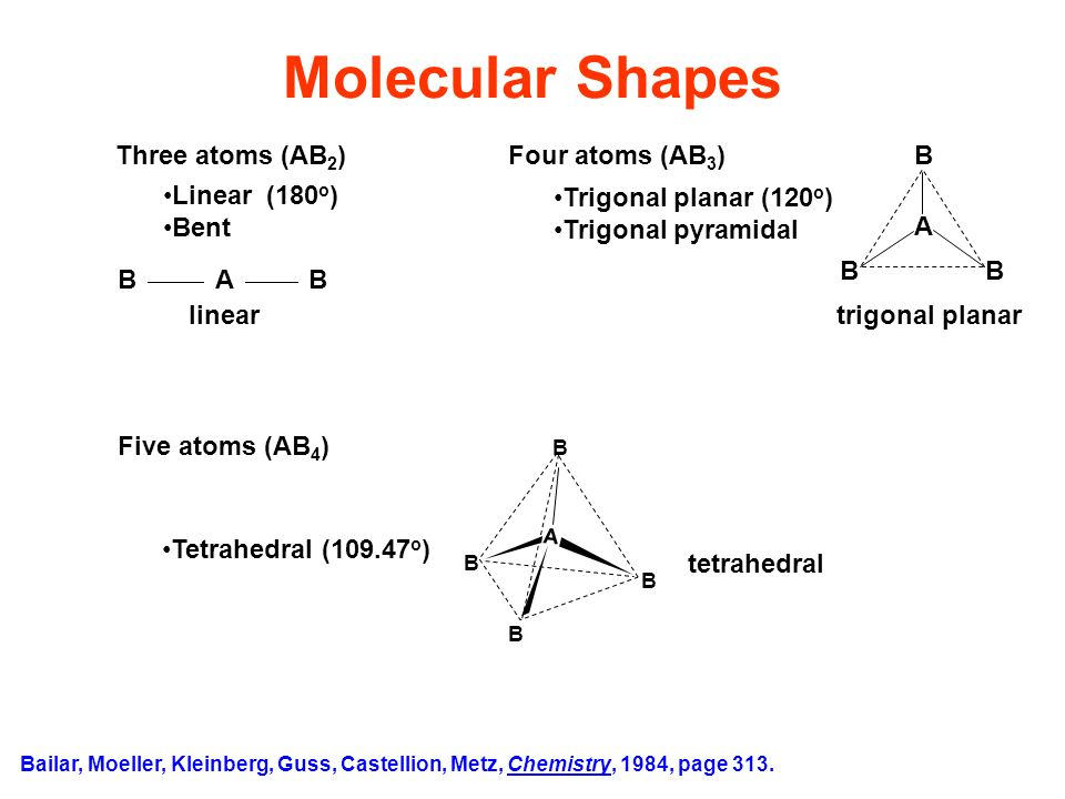 Shapes of Molecules Chemistry Tutorial  AUSeTUTE