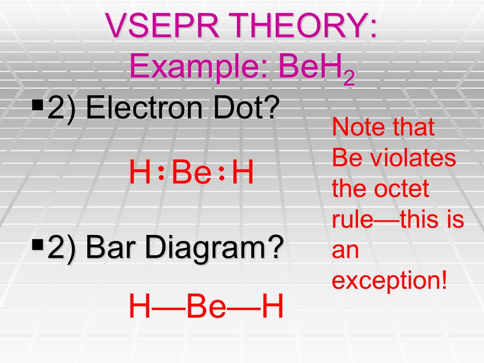 vsepr theory Vsepr & shapes of molecules  work out the shapes of some simple molecules  using valence shell electron pair repulsion (vsepr) theory.