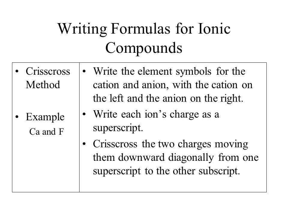 100 writing formulas for ionic compounds worksheet writing u0026 naming binary ionic. Black Bedroom Furniture Sets. Home Design Ideas