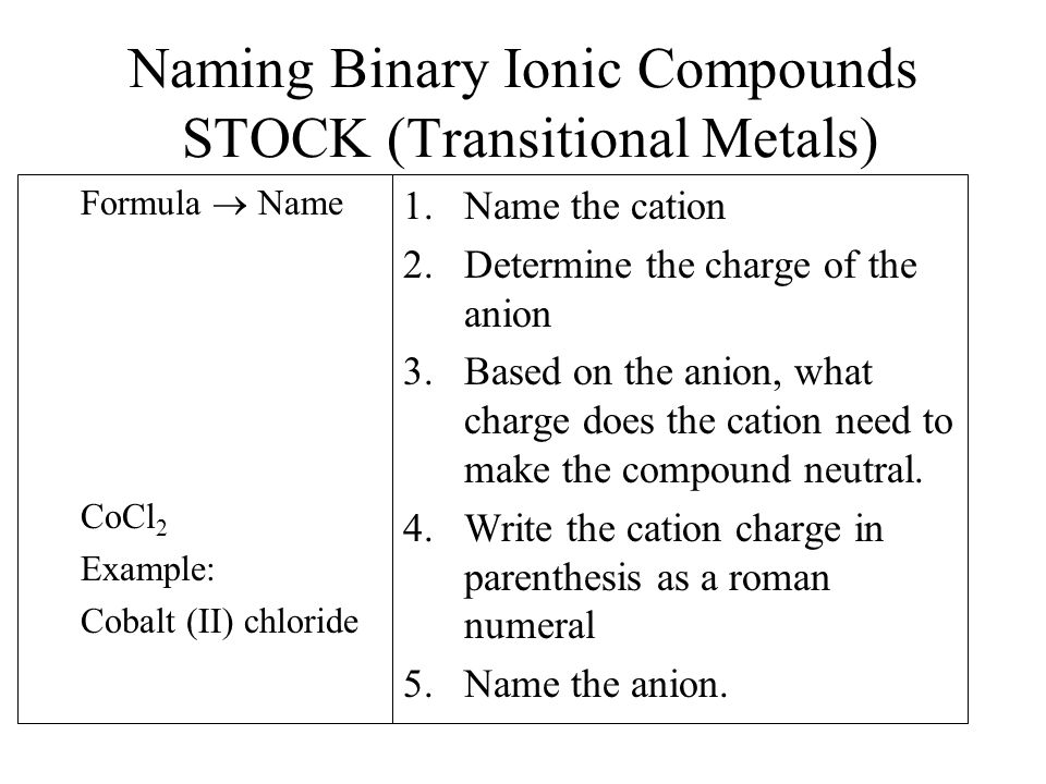 Writing the Formula of Inorganic Salts (binary ionic compounds) Chemistry Tutorial