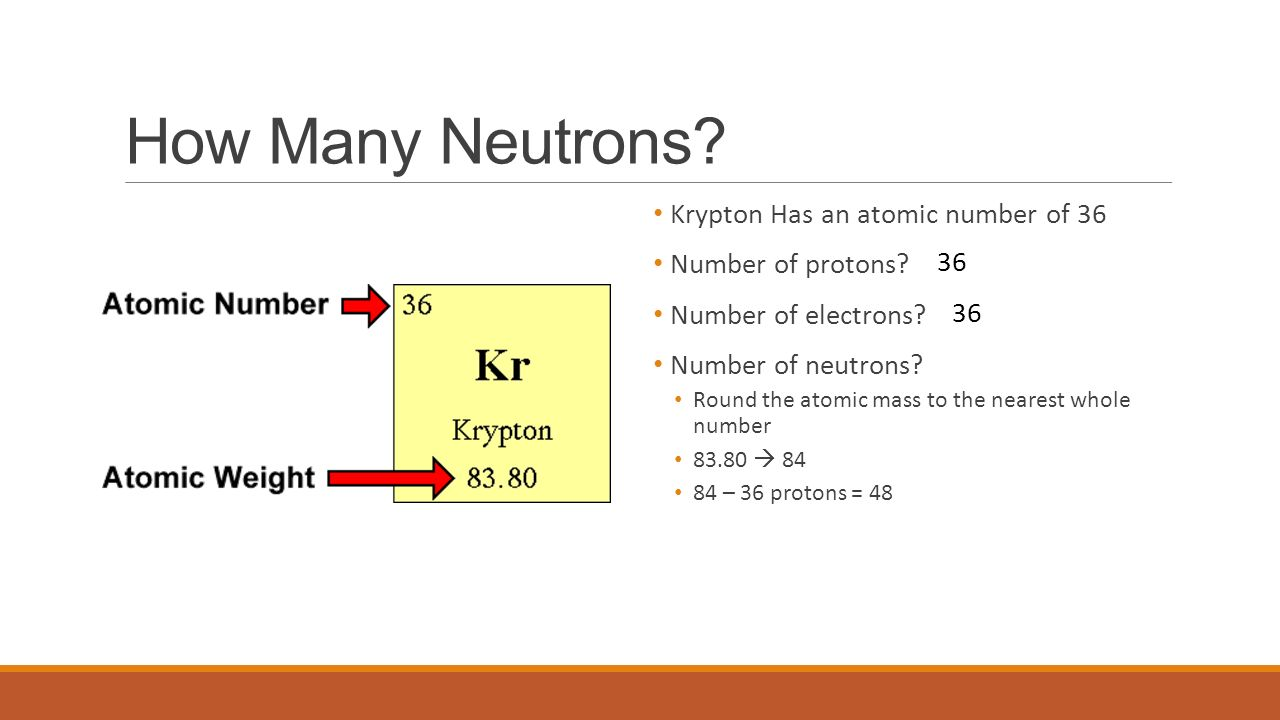 Atoms and the periodic table ppt video online download how many neutrons krypton has an atomic number of 36 28 reading a periodic table gamestrikefo Choice Image