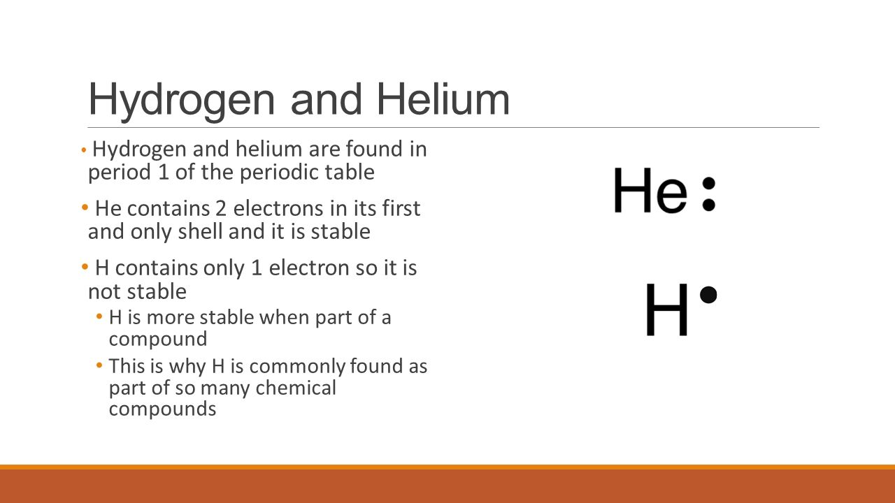 Atoms and the periodic table ppt video online download 41 hydrogen gamestrikefo Choice Image