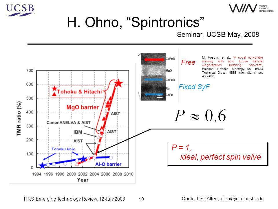 H. Ohno, Spintronics Seminar, UCSB May, 2008