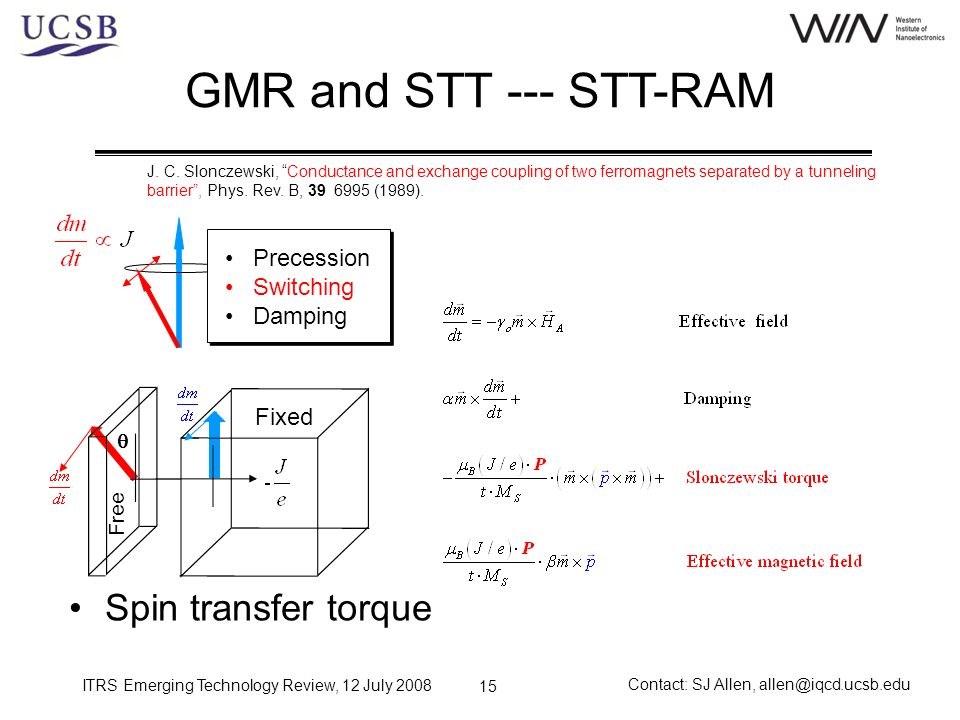 GMR and STT --- STT-RAM Spin transfer torque Precession Switching