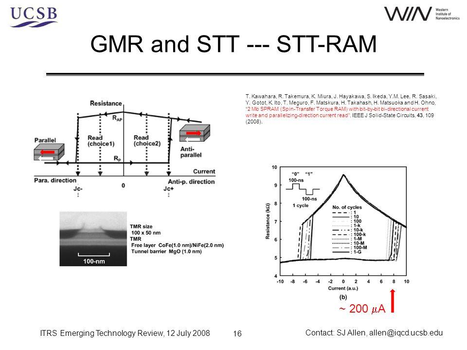 GMR and STT --- STT-RAM ~ 200 mA