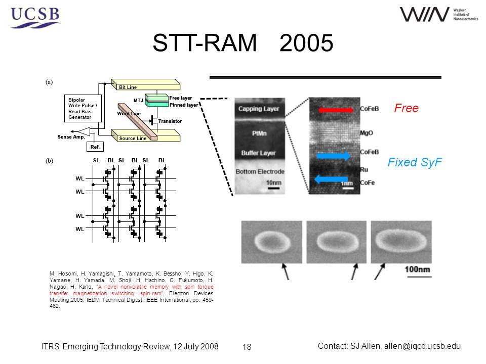 STT-RAM 2005 Free. Fixed SyF.