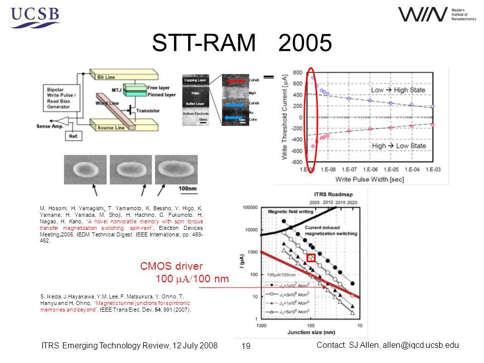 STT-RAM 2005 CMOS driver 100 mA/100 nm