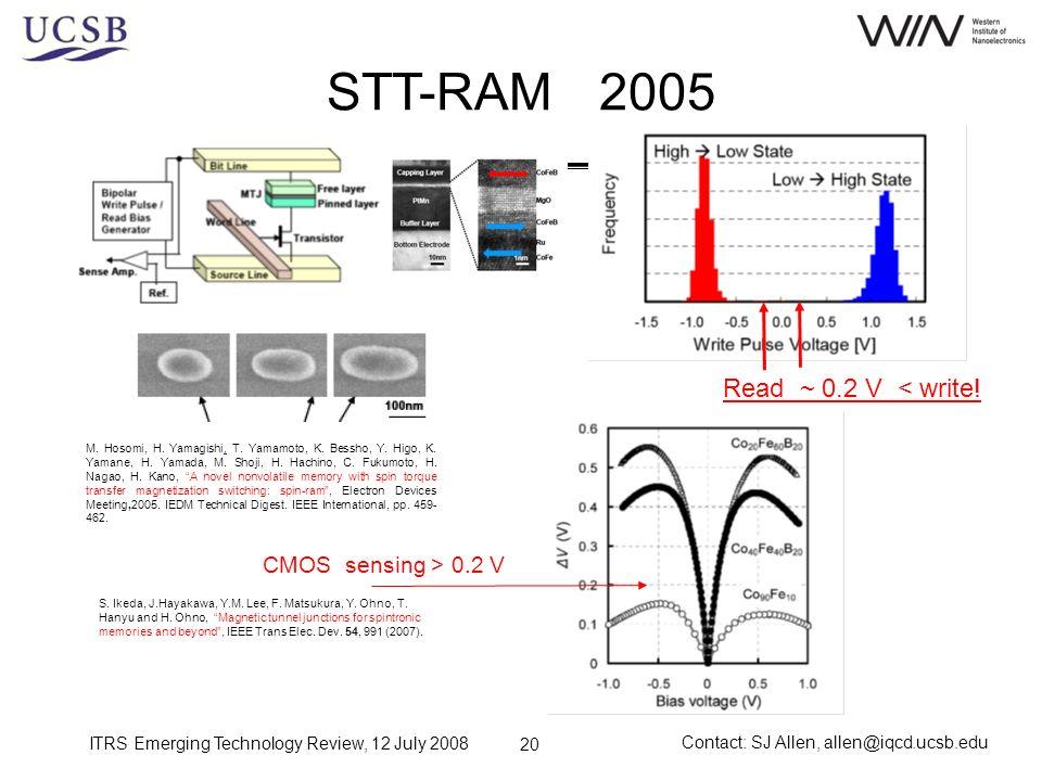 STT-RAM 2005 Read ~ 0.2 V < write! CMOS sensing > 0.2 V