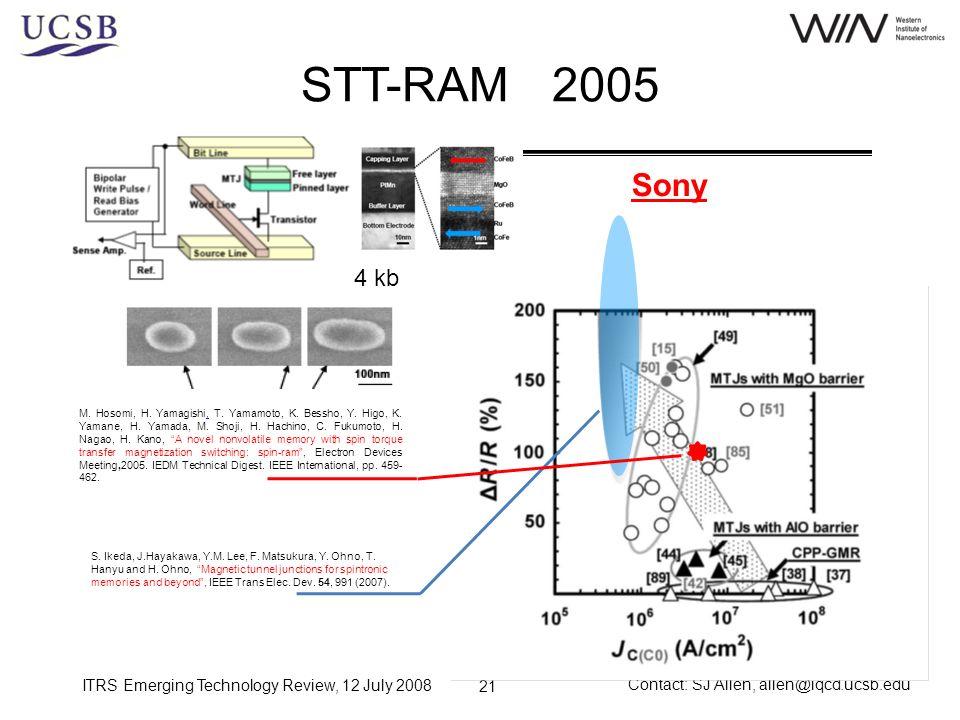 STT-RAM 2005 Sony. 4 kb.