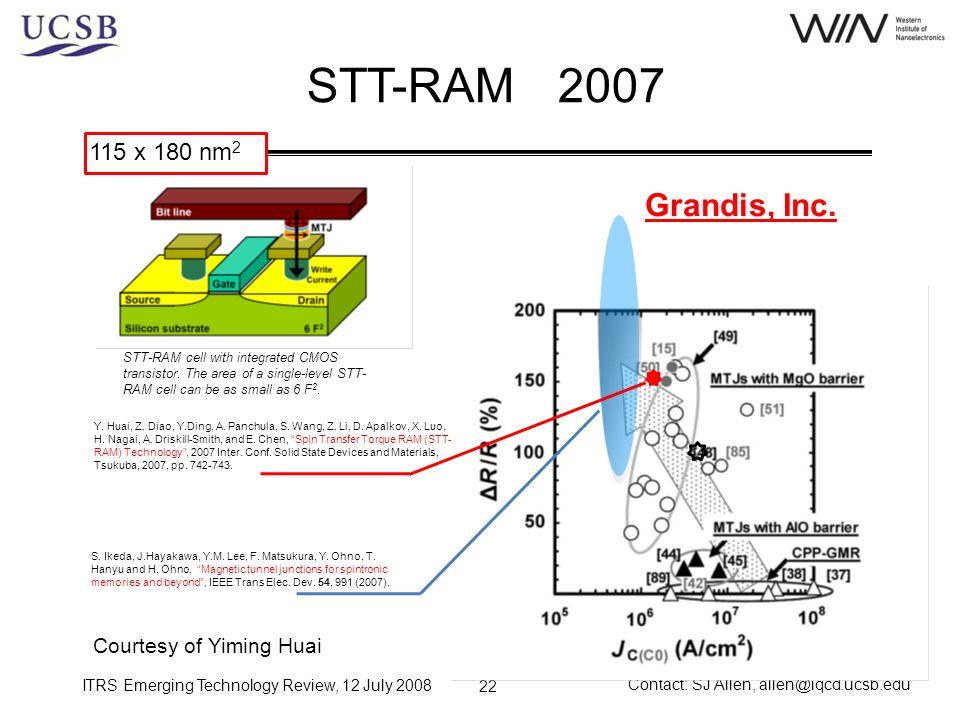 STT-RAM 2007 Grandis, Inc. 115 x 180 nm2 Courtesy of Yiming Huai