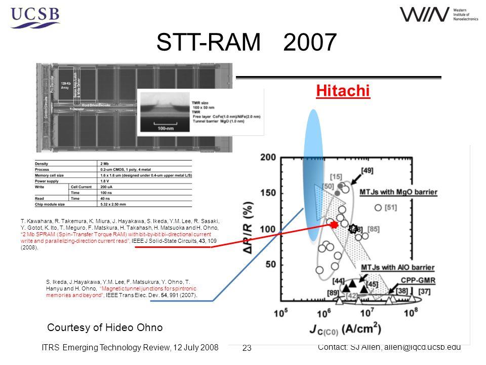 STT-RAM 2007 Hitachi Courtesy of Hideo Ohno