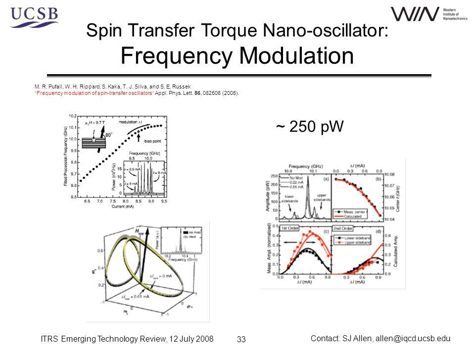Spin Transfer Torque Nano-oscillator: Frequency Modulation
