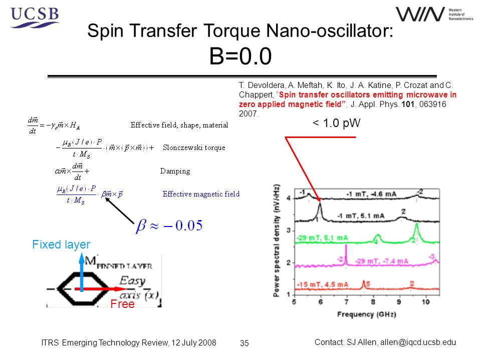 Spin Transfer Torque Nano-oscillator: B=0.0