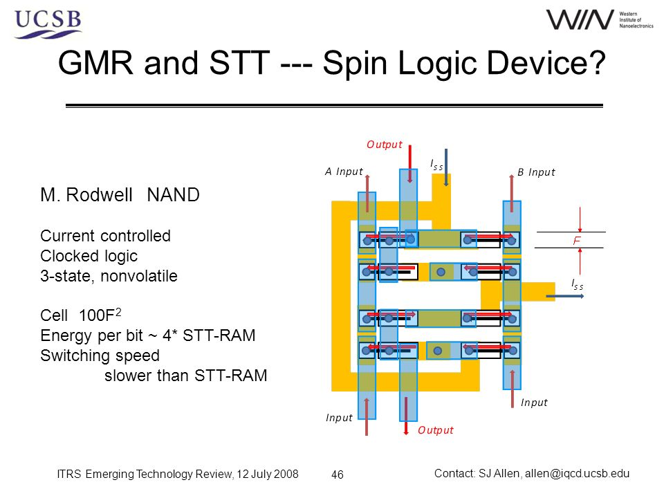 GMR and STT --- Spin Logic Device