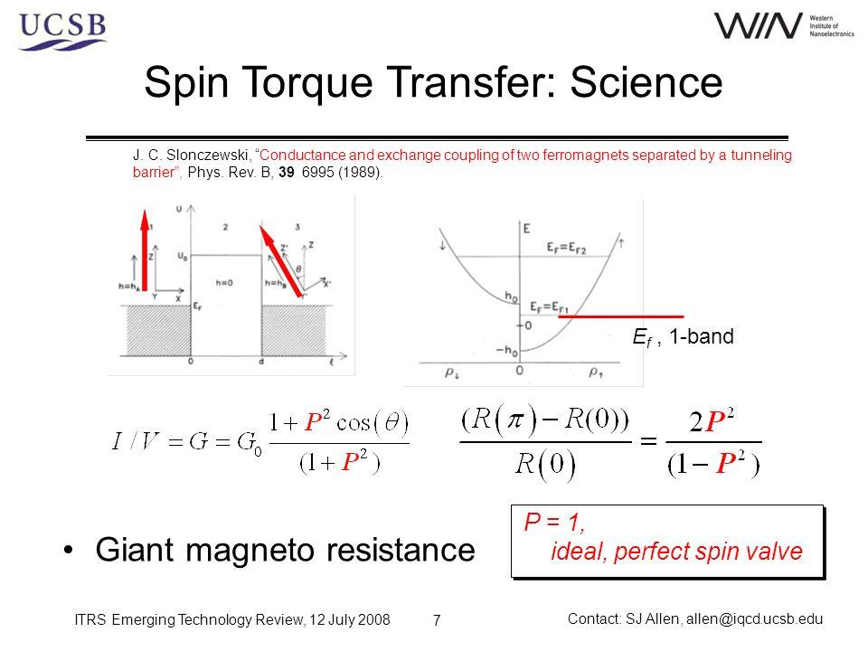 Spin Torque Transfer: Science