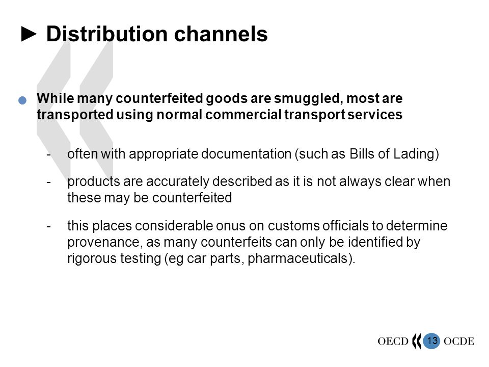 ► Distribution channels
