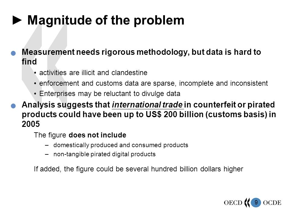 ► Magnitude of the problem