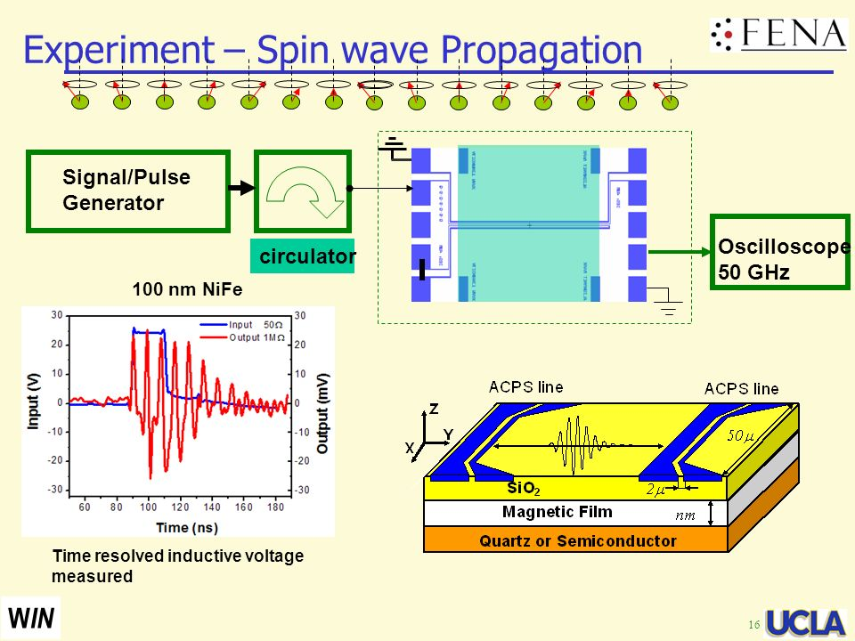 Experiment – Spin wave Propagation