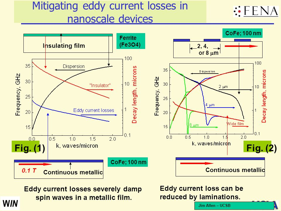 Mitigating eddy current losses in nanoscale devices