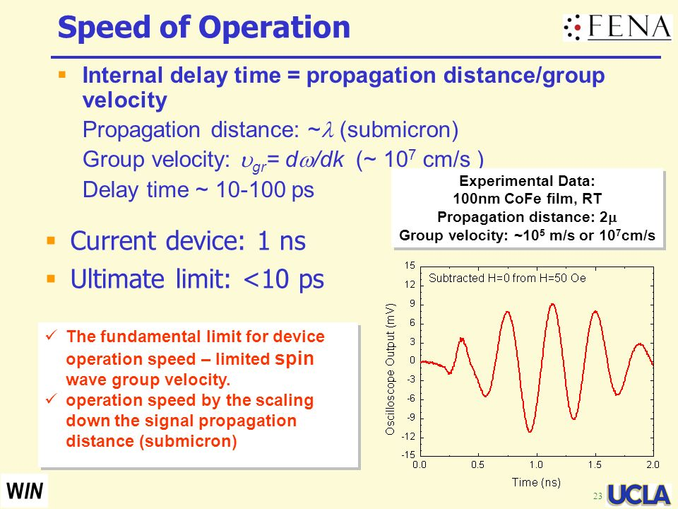 Propagation distance: 2 Group velocity: ~105 m/s or 107cm/s