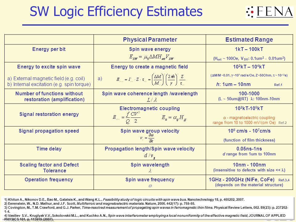 SW Logic Efficiency Estimates