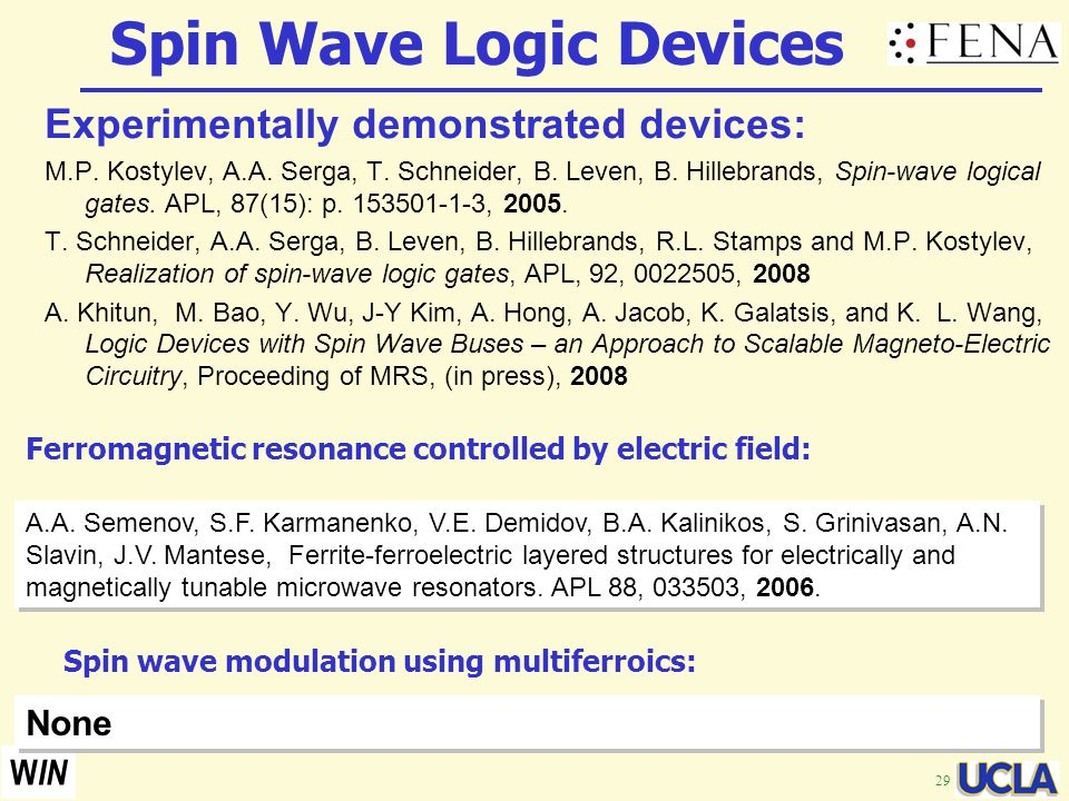 Spin Wave Logic Devices