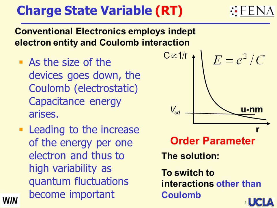 Charge State Variable (RT)