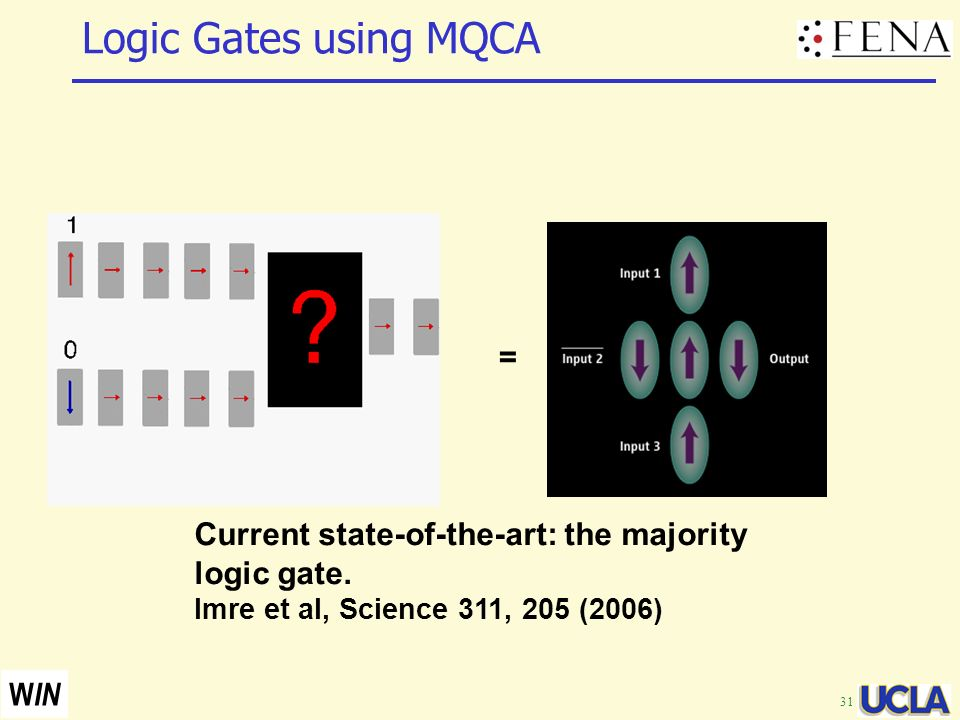 Logic Gates using MQCA =