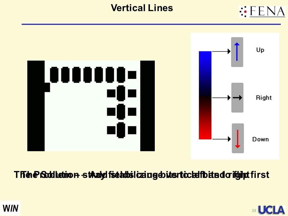 Vertical LinesThe Problem – stray fields cause vertical bits to flip first.