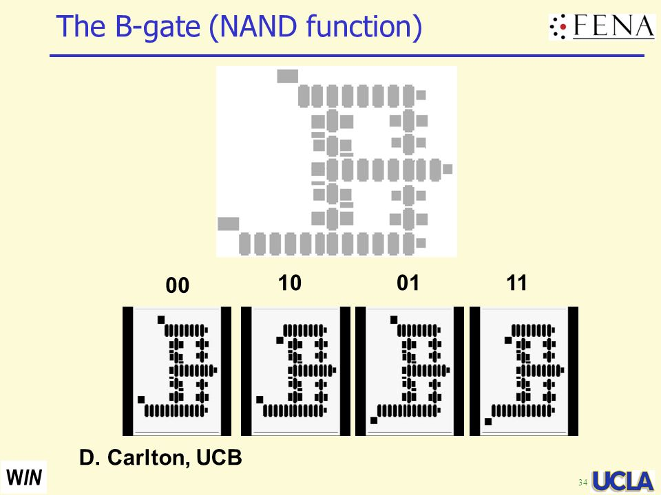 The B-gate (NAND function)
