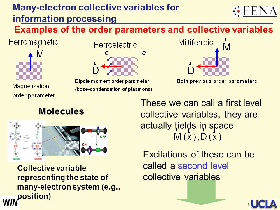 Many-electron collective variables for information processing